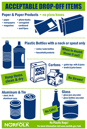 Acceptable Drop Off Items Graphic