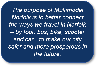 "Graphical text box stating ""The purpose of Multimodal Norfolk is to better connect the ways we travel in Norfolk – by foot, bus, bike, scooter and car - to make our city safer and more prosperous in the future."""