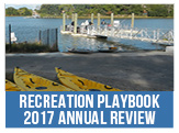 Recreation Playbook 2017 Annual Review