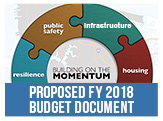 Proposed FY 2018 Budget