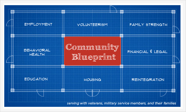 City of norfolk virginia official website community blueprint malvernweather Image collections