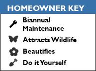 Homeowner Key